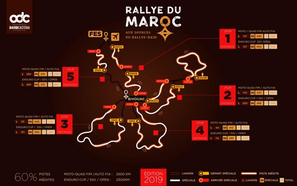 «Ралли Марокко юбилейный». Чего ждать от финального этапа Кубка мира по ралли-рейдам?