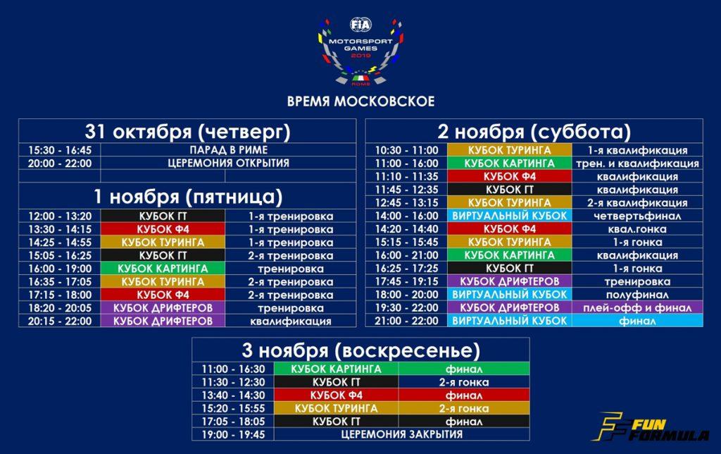 Гаврилов стал вторым в квалификации Кубка туринга. Второй соревновательный день Международных игр (LIVE)